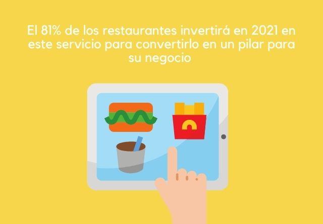 Esta previsto que el servicio de comida a domicilio crezca considerablemente en 2021